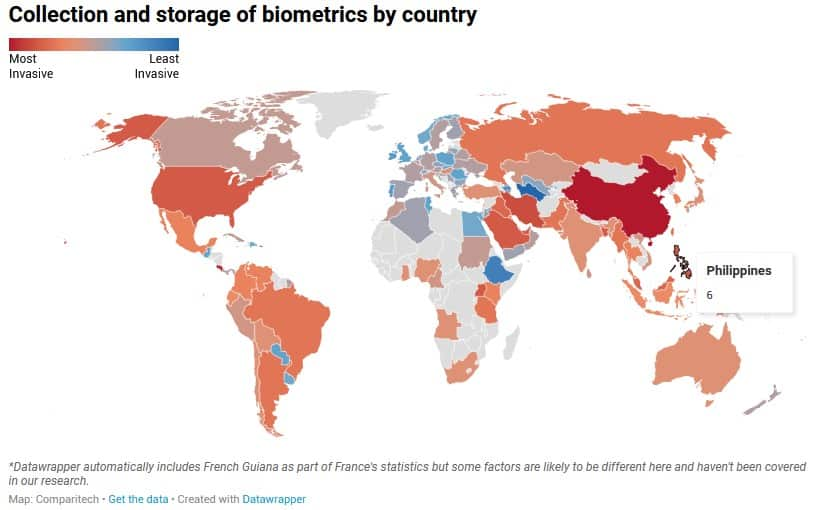 Philippines-rank-collection-storage-use-biometric-data